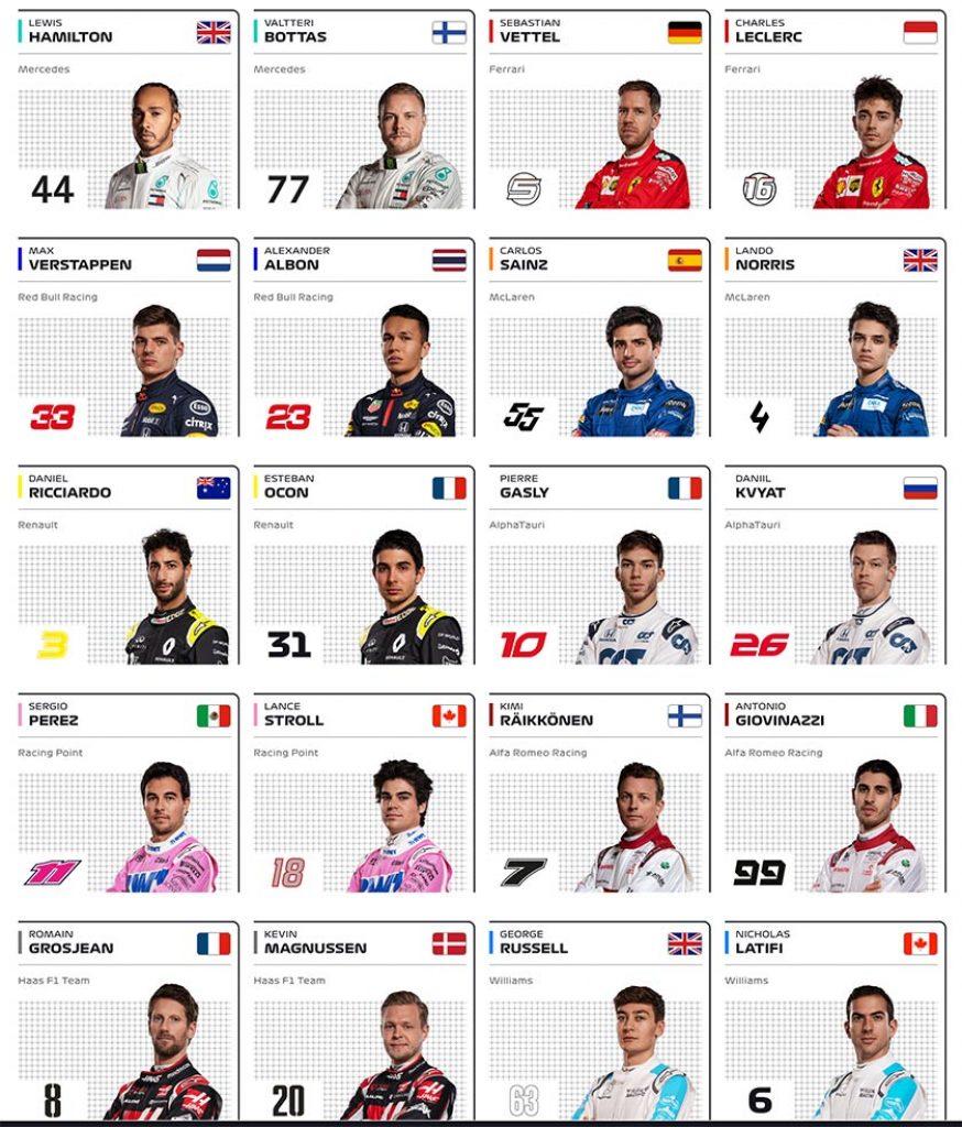 Formel 1 Drivere